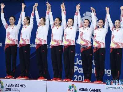 中国花样游泳队 花样游泳女子集体